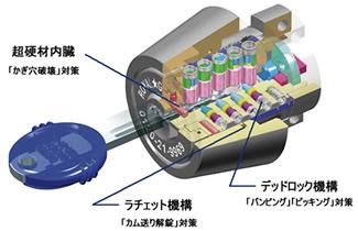 最近多い車のイモビライザーキー!アイムロックで合鍵作製いたします。のイメージ